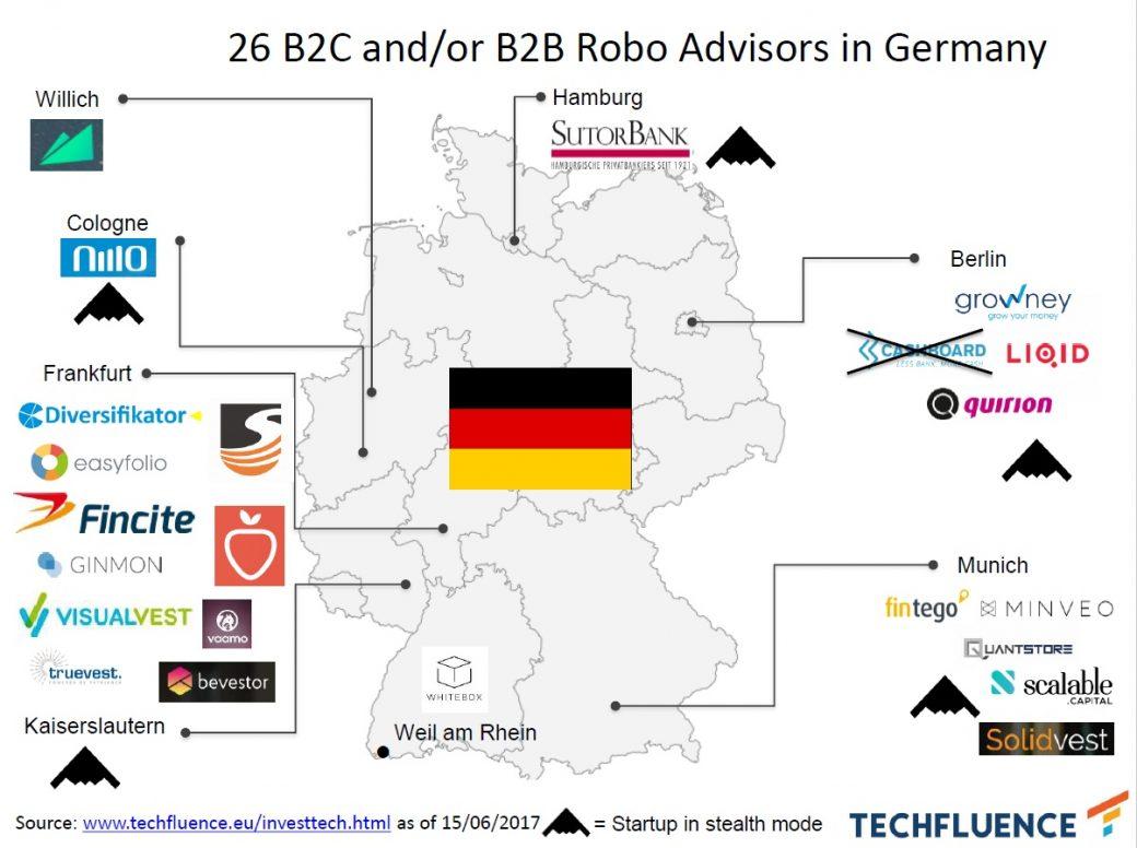 Robo Advisor Deutschland